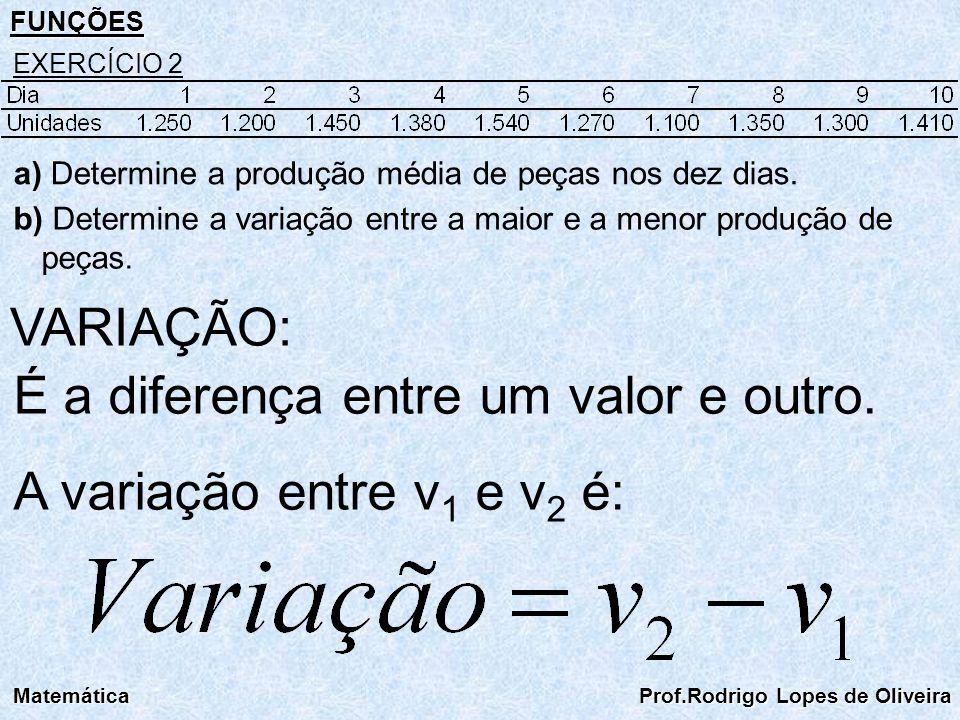 FUNÇÕES Matemática Prof.Rodrigo Lopes de Oliveira EXERCÍCIO 2 VARIAÇÃO: É a diferença entre um valor e outro. A variação entre v 1 e v 2 é: a) Determi