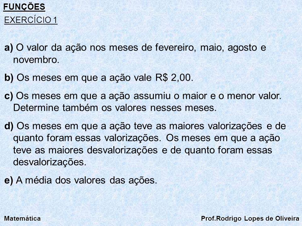 FUNÇÕES Matemática Prof.Rodrigo Lopes de Oliveira EXERCÍCIO 1 a) O valor da ação nos meses de fevereiro, maio, agosto e novembro. b) Os meses em que a