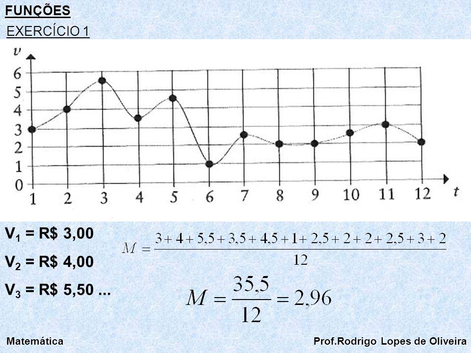 FUNÇÕES Matemática Prof.Rodrigo Lopes de Oliveira EXERCÍCIO 1 V 1 = R$ 3,00 V 2 = R$ 4,00 V 3 = R$ 5,50...