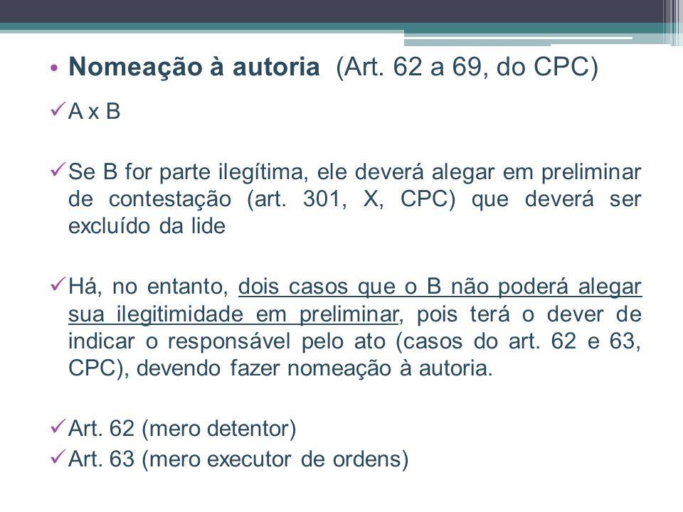 Nomeação à autoria (Art. 62 a 69, do CPC) A x B Se B for parte ilegítima, ele deverá alegar em preliminar de contestação (art. 301, X, CPC) que deverá