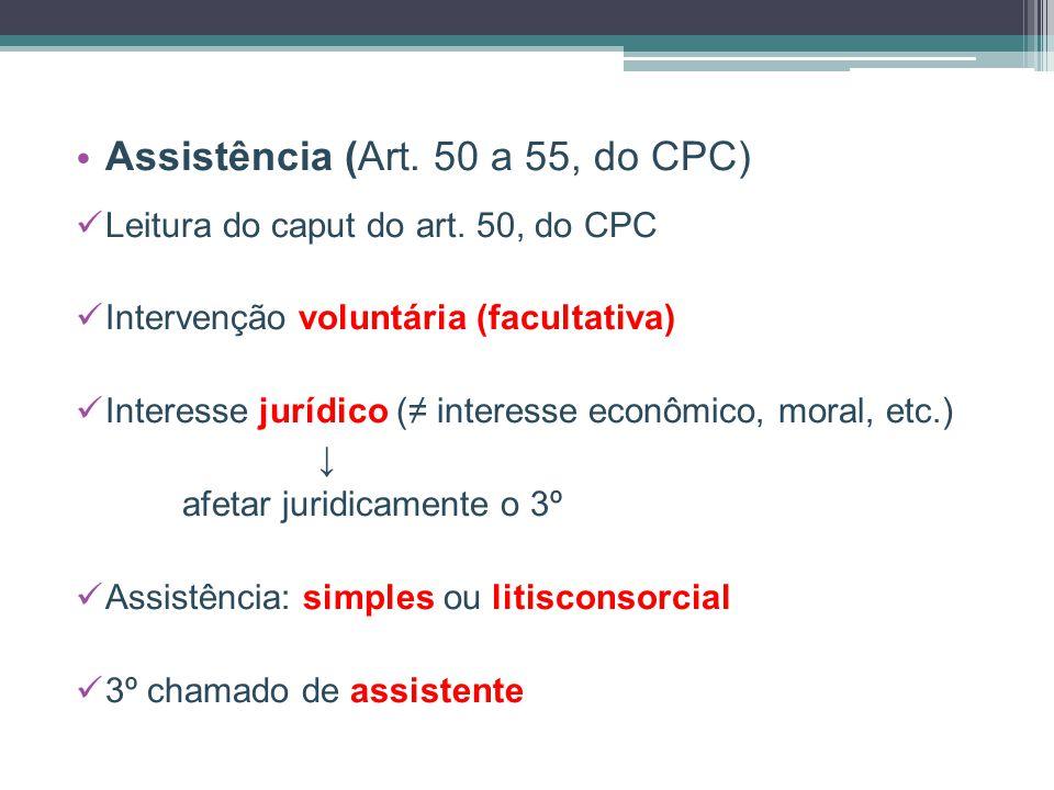 Assistência (Art. 50 a 55, do CPC) Leitura do caput do art. 50, do CPC Intervenção voluntária (facultativa) Interesse jurídico (≠ interesse econômico,