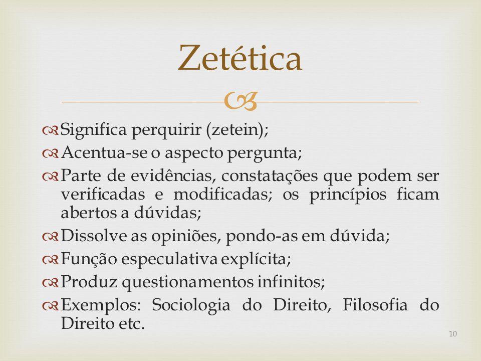   Significa perquirir (zetein);  Acentua-se o aspecto pergunta;  Parte de evidências, constatações que podem ser verificadas e modificadas; os princípios ficam abertos a dúvidas;  Dissolve as opiniões, pondo-as em dúvida;  Função especulativa explícita;  Produz questionamentos infinitos;  Exemplos: Sociologia do Direito, Filosofia do Direito etc.