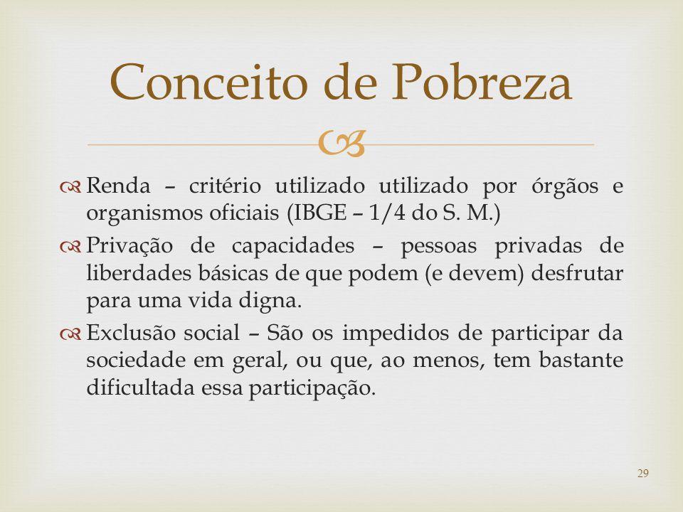   Renda – critério utilizado utilizado por órgãos e organismos oficiais (IBGE – 1/4 do S.