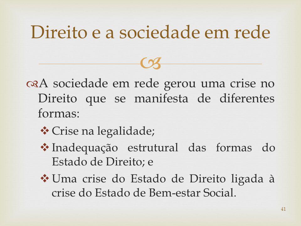   A sociedade em rede gerou uma crise no Direito que se manifesta de diferentes formas:  Crise na legalidade;  Inadequação estrutural das formas do Estado de Direito; e  Uma crise do Estado de Direito ligada à crise do Estado de Bem-estar Social.