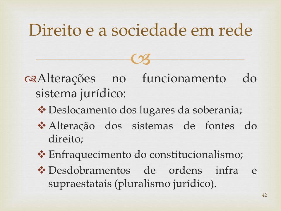   Alterações no funcionamento do sistema jurídico:  Deslocamento dos lugares da soberania;  Alteração dos sistemas de fontes do direito;  Enfraquecimento do constitucionalismo;  Desdobramentos de ordens infra e supraestatais (pluralismo jurídico).