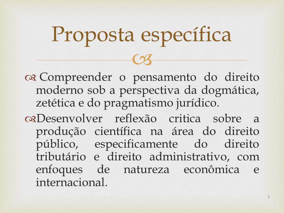   Compreender o pensamento do direito moderno sob a perspectiva da dogmática, zetética e do pragmatismo jurídico.