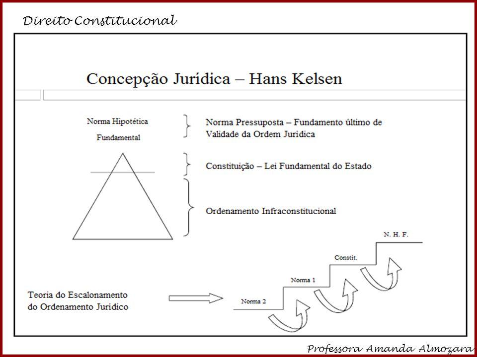 Direito Constitucional Professora Amanda Almozara 17 Cumpre, no entanto, destacar, no âmbito jurídico, o sentido de Constituição, que está associado à Constituição do Estado.
