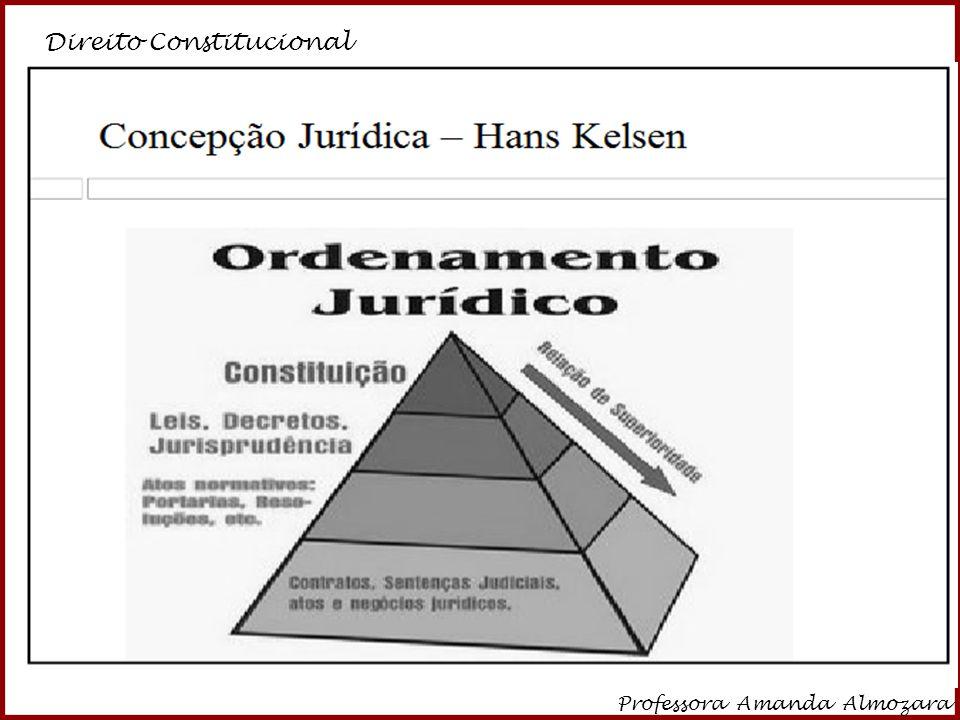 Direito Constitucional Professora Amanda Almozara 28 A TERMINOLOGIA DIREITO CONSTITUCIONAL FORMALIZA-SE NO SÉCULO XVIII, EM 26 DE SETEMBRO DE 1791 (FACULDADES FORAM OBRIGADAS PELA ASSEMBLEIA NACIONAL CONSTITUINTE A MINISTRAR A DISCIPLINA DIREITO CONSTITUCIONAL).