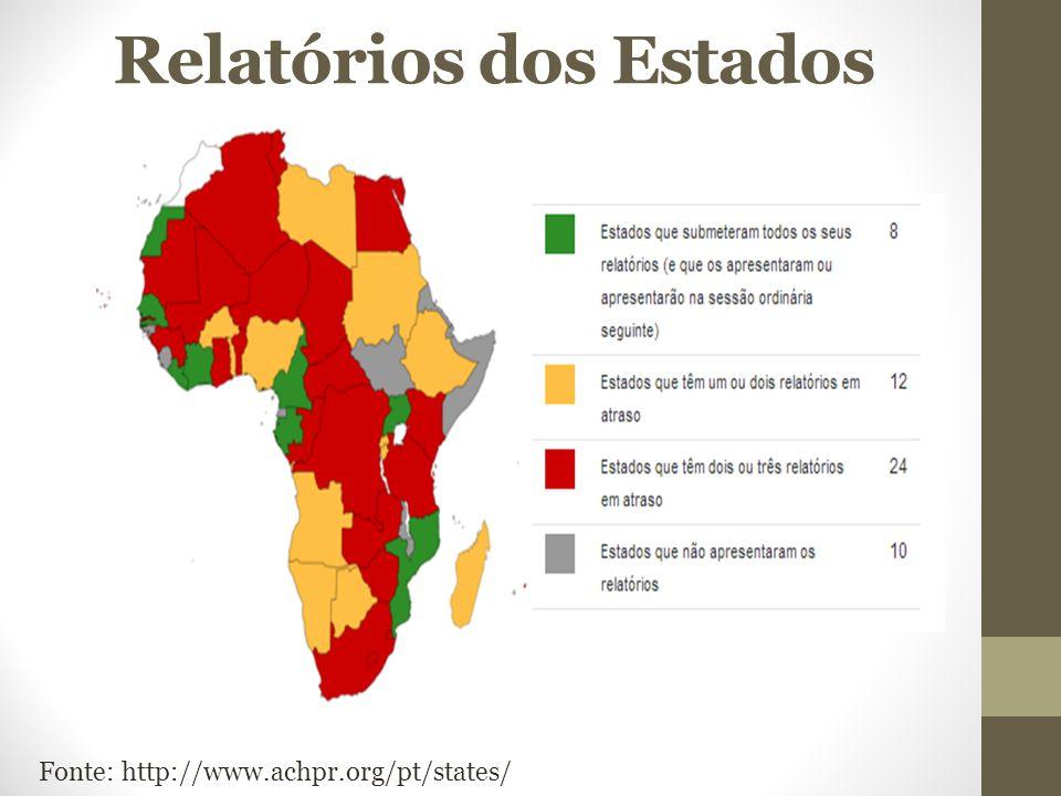 Relatórios dos Estados Fonte: http://www.achpr.org/pt/states/