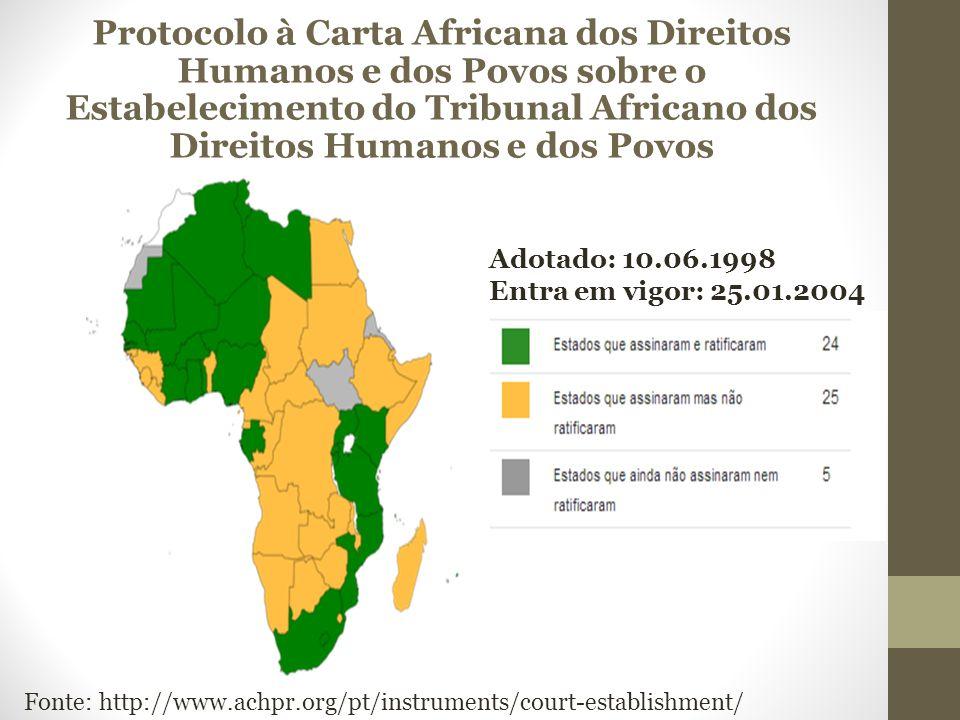 Protocolo à Carta Africana dos Direitos Humanos e dos Povos sobre o Estabelecimento do Tribunal Africano dos Direitos Humanos e dos Povos Adotado: 10.06.1998 Entra em vigor: 25.01.2004 Fonte: http://www.achpr.org/pt/instruments/court-establishment/
