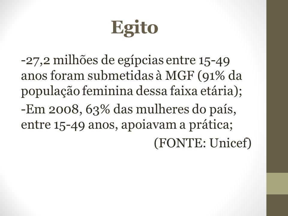 Egito -27,2 milhões de egípcias entre 15-49 anos foram submetidas à MGF (91% da população feminina dessa faixa etária); -Em 2008, 63% das mulheres do país, entre 15-49 anos, apoiavam a prática; (FONTE: Unicef)