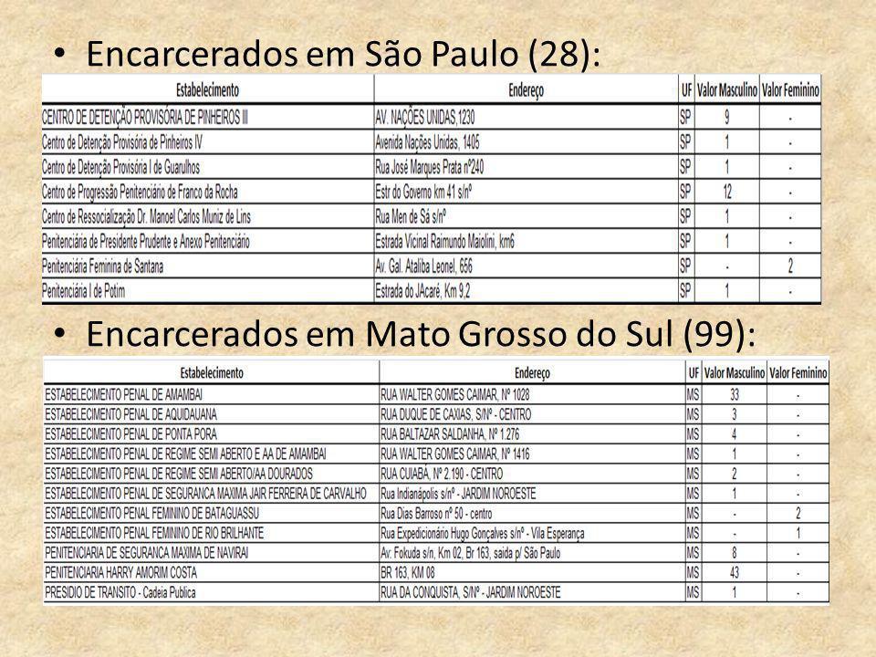 Encarcerados em São Paulo (28): Encarcerados em Mato Grosso do Sul (99):