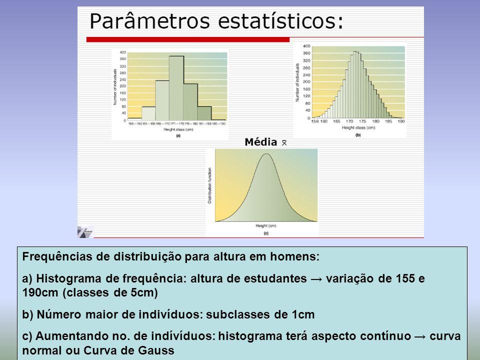 Frequências de distribuição para altura em homens: a) Histograma de frequência: altura de estudantes → variação de 155 e 190cm (classes de 5cm) b) Núm