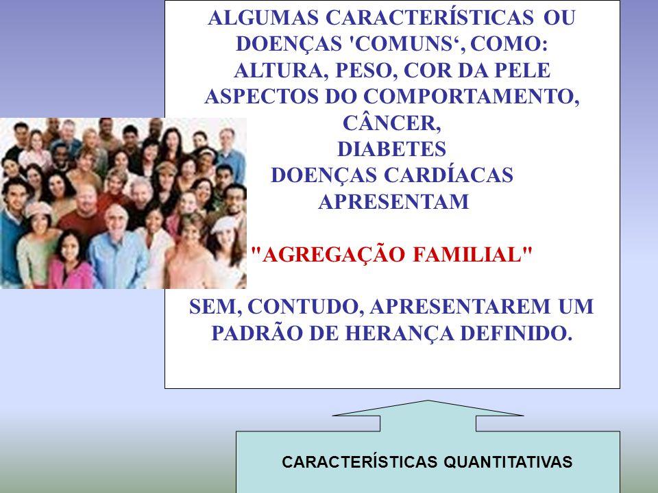 Estudada em nível de população Estudada em nível de indivíduos e interpretação com base na contagem de proporções definidas pelos resultados observados nas descendências
