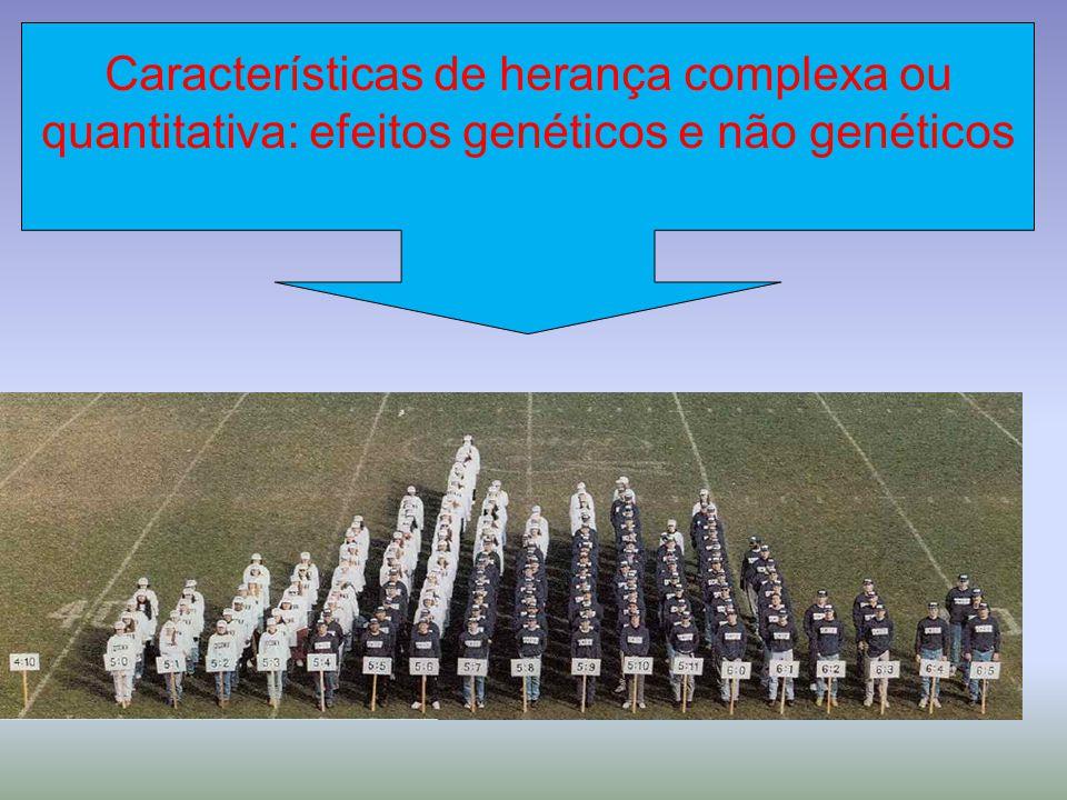 Características de herança complexa ou quantitativa: efeitos genéticos e não genéticos