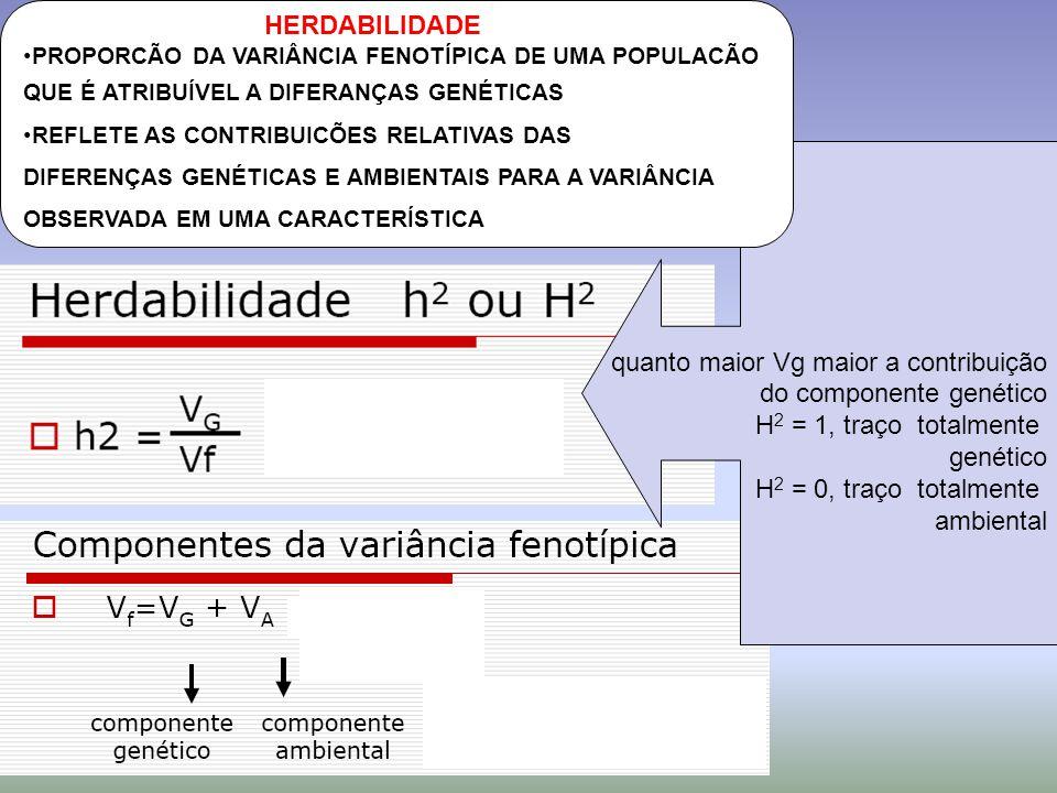 quanto maior Vg maior a contribuição do componente genético H 2 = 1, traço totalmente genético H 2 = 0, traço totalmente ambiental HERDABILIDADE PROPO