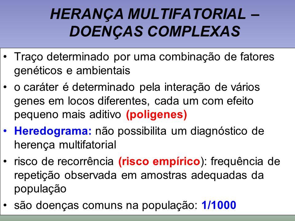 HERANÇA MULTIFATORIAL – DOENÇAS COMPLEXAS Traço determinado por uma combinação de fatores genéticos e ambientais o caráter é determinado pela interaçã