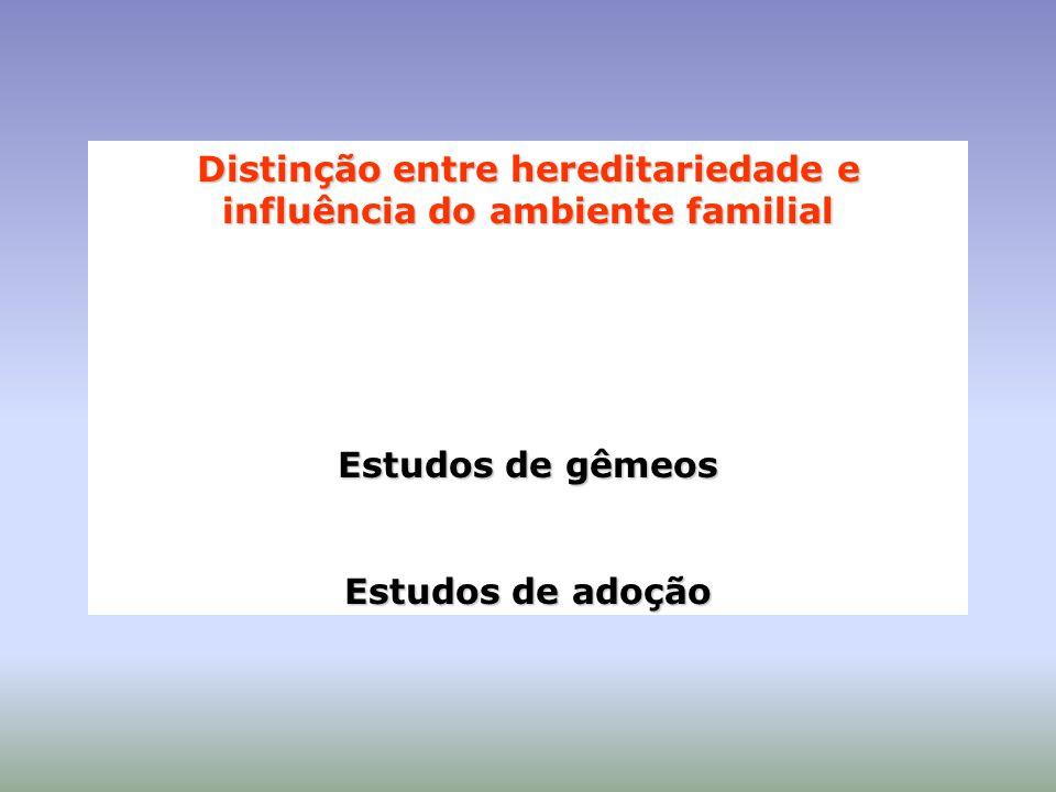 Distinção entre hereditariedade e influência do ambiente familial Estudos de gêmeos Estudos de adoção