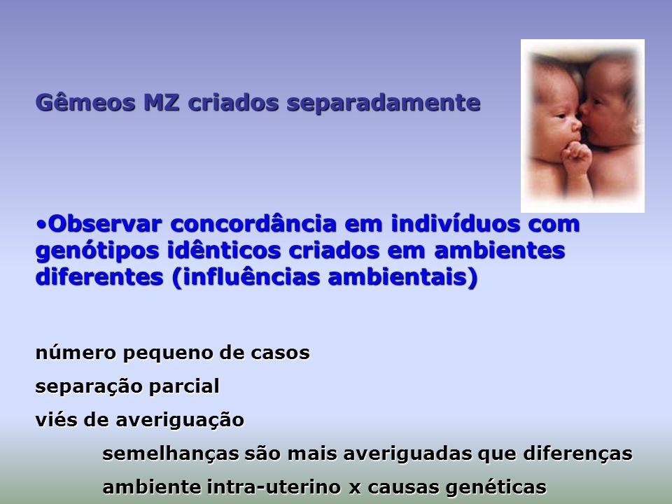 Gêmeos MZ criados separadamente Observar concordância em indivíduos com genótipos idênticos criados em ambientes diferentes (influências ambientais)Ob
