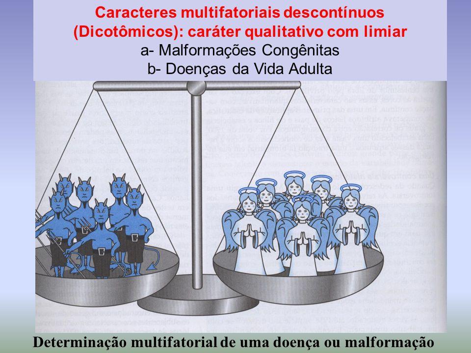 Determinação multifatorial de uma doença ou malformação Caracteres multifatoriais descontínuos (Dicotômicos): caráter qualitativo com limiar a- Malfor