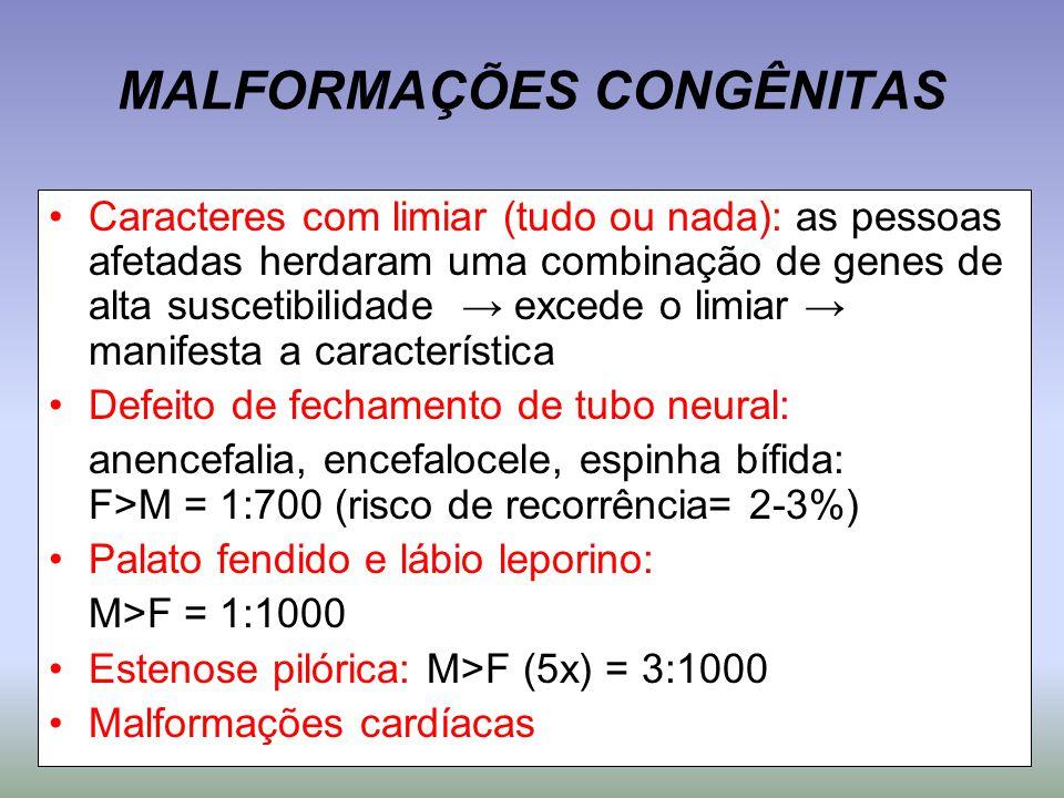MALFORMAÇÕES CONGÊNITAS Caracteres com limiar (tudo ou nada): as pessoas afetadas herdaram uma combinação de genes de alta suscetibilidade → excede o