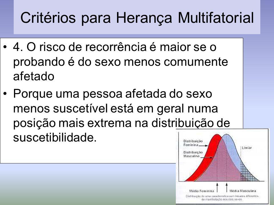 4. O risco de recorrência é maior se o probando é do sexo menos comumente afetado Porque uma pessoa afetada do sexo menos suscetível está em geral num