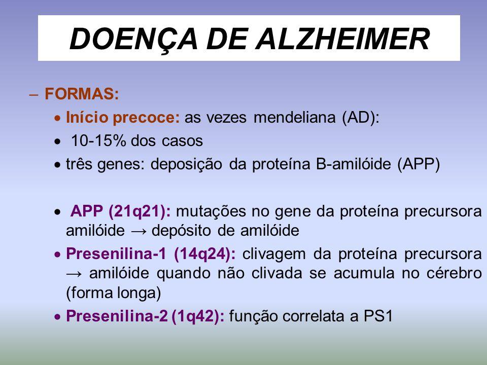 DOENÇA DE ALZHEIMER –FORMAS:  Início precoce: as vezes mendeliana (AD):  10-15% dos casos  três genes: deposição da proteína B-amilóide (APP)  APP