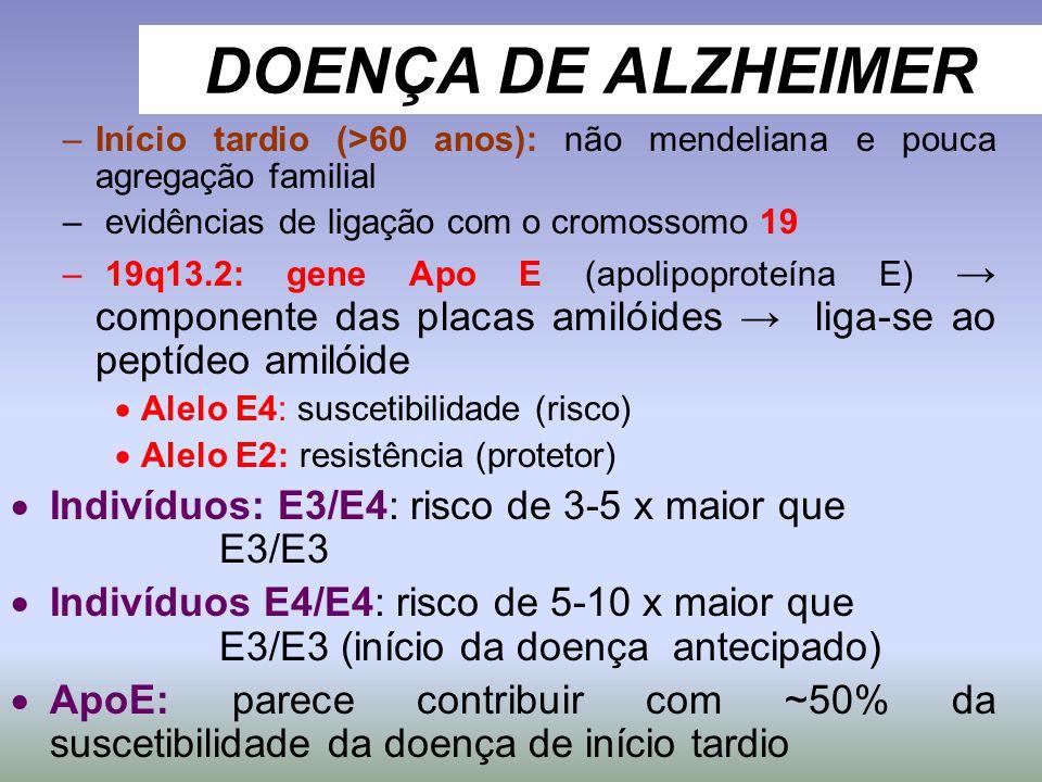 DOENÇA DE ALZHEIMER –Início tardio (>60 anos): não mendeliana e pouca agregação familial – evidências de ligação com o cromossomo 19 – 19q13.2: gene A