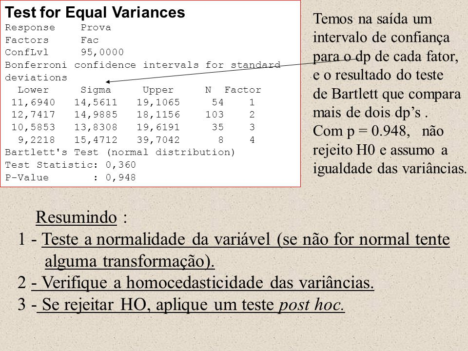 Test for Equal Variances Response Prova Factors Fac ConfLvl 95,0000 Bonferroni confidence intervals for standard deviations Lower Sigma Upper N Factor