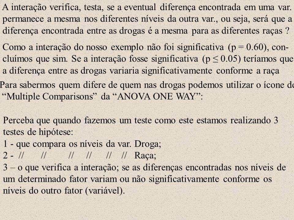 A interação verifica, testa, se a eventual diferença encontrada em uma var. permanece a mesma nos diferentes níveis da outra var., ou seja, será que a