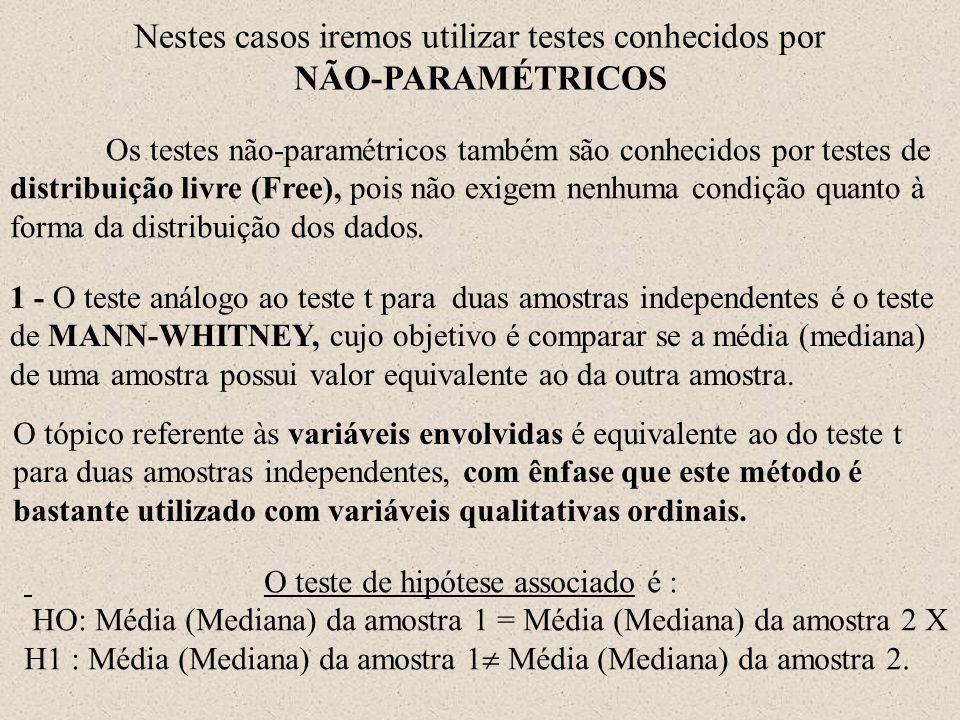 Nestes casos iremos utilizar testes conhecidos por NÃO-PARAMÉTRICOS Os testes não-paramétricos também são conhecidos por testes de distribuição livre
