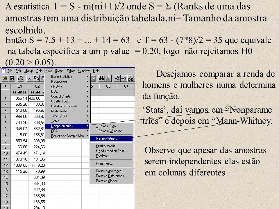 A estatística T = S - ni(ni+1)/2 onde S =  (Ranks de uma das amostras tem uma distribuição tabelada.ni= Tamanho da amostra escolhida. Então S = 7.5 +