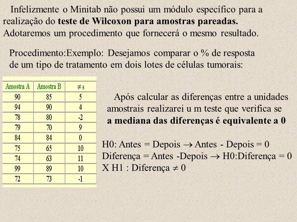 Procedimento:Exemplo: Desejamos comparar o % de resposta de um tipo de tratamento em dois lotes de células tumorais: Infelizmente o Minitab não possui