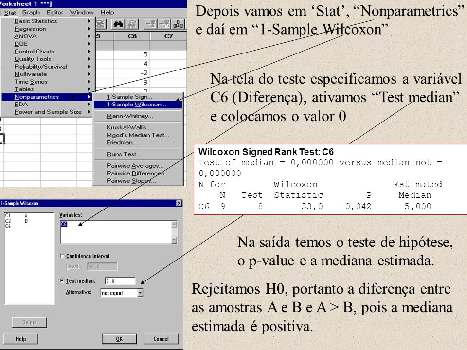 """Depois vamos em 'Stat', """"Nonparametrics"""" e daí em """"1-Sample Wilcoxon"""" Na tela do teste especificamos a variável C6 (Diferença), ativamos """"Test median"""""""
