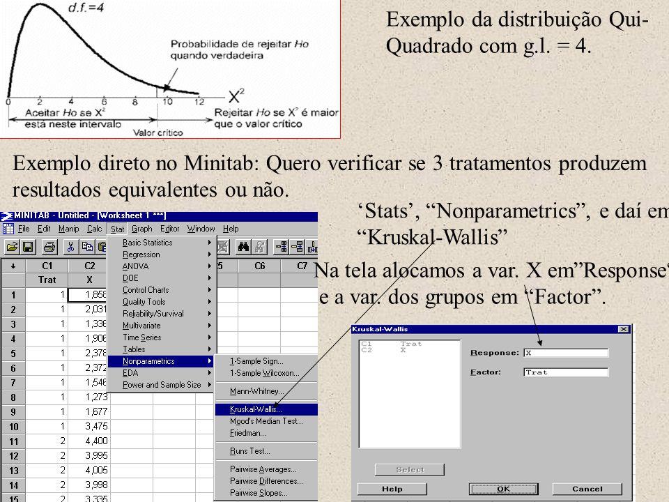 Exemplo da distribuição Qui- Quadrado com g.l. = 4. Exemplo direto no Minitab: Quero verificar se 3 tratamentos produzem resultados equivalentes ou nã