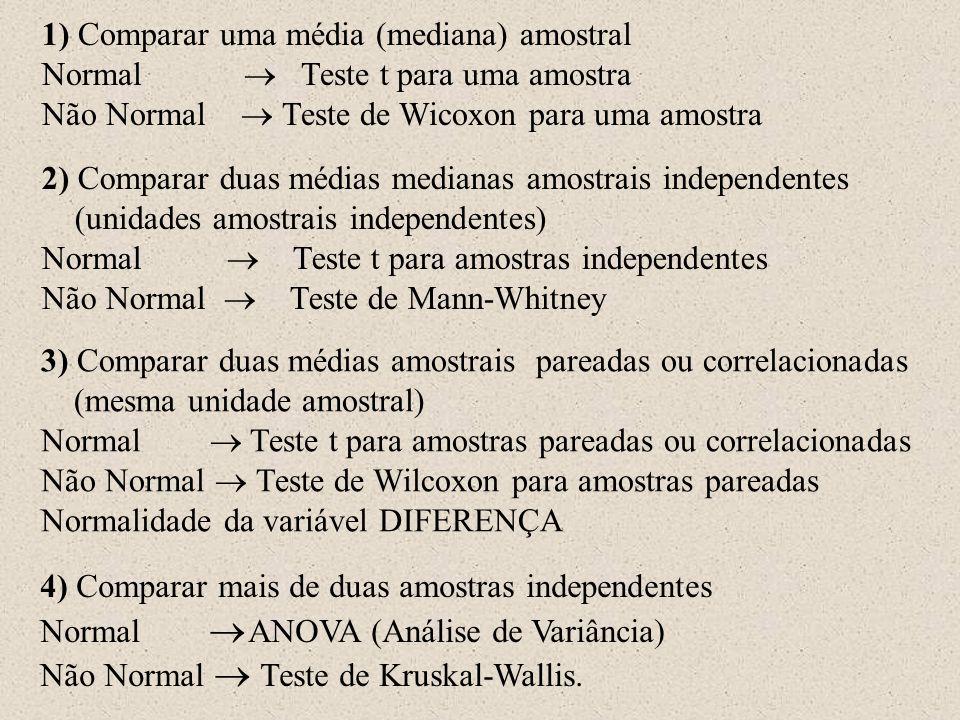 1) Comparar uma média (mediana) amostral Normal  Teste t para uma amostra Não Normal  Teste de Wicoxon para uma amostra 4) Comparar mais de duas amo