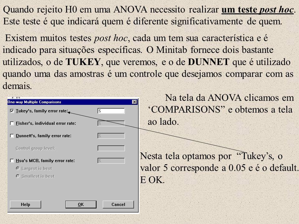 Quando rejeito H0 em uma ANOVA necessito realizar um teste post hoc. Este teste é que indicará quem é diferente significativamente de quem. Existem mu