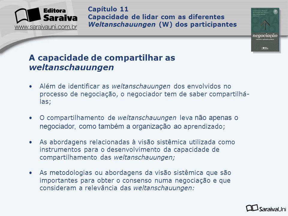 Capa da Obra Capítulo 11 Capacidade de lidar com as diferentes Weltanschauungen (W) dos participantes Além de identificar as weltanschauungen dos envo