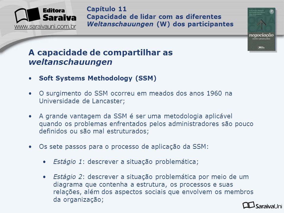 Capa da Obra Capítulo 11 Capacidade de lidar com as diferentes Weltanschauungen (W) dos participantes Soft Systems Methodology (SSM) O surgimento do S