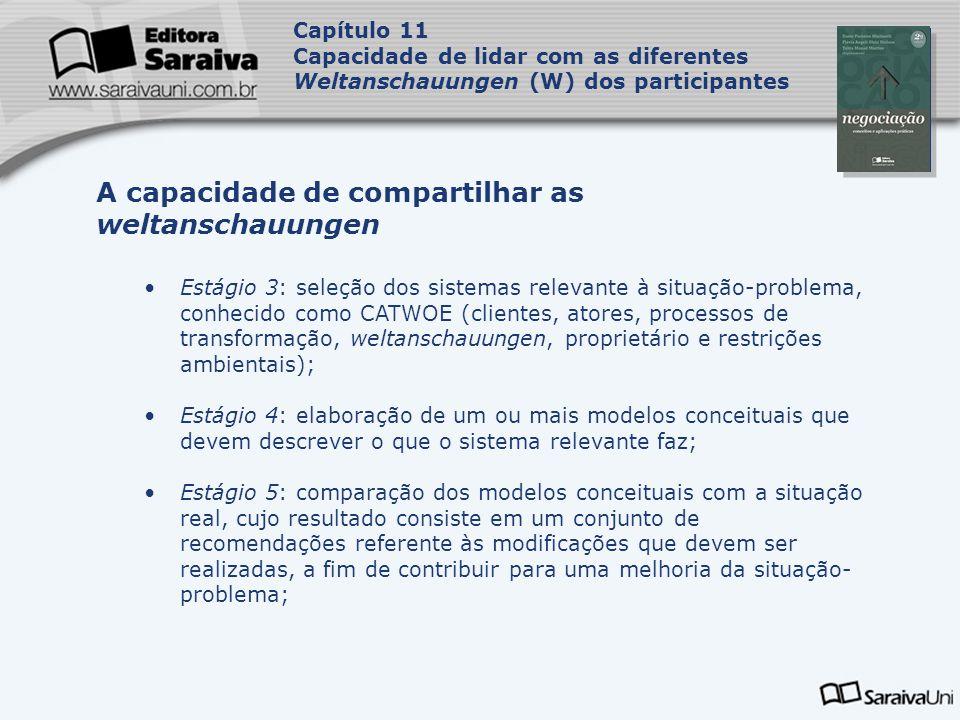 Capa da Obra Capítulo 11 Capacidade de lidar com as diferentes Weltanschauungen (W) dos participantes Estágio 3: seleção dos sistemas relevante à situ