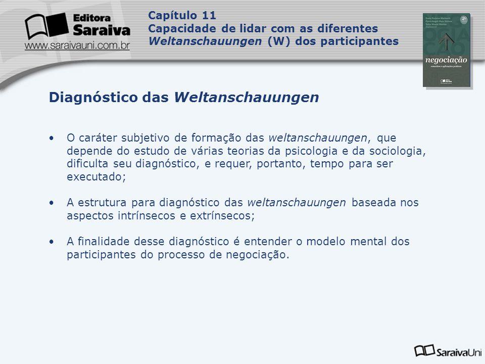 Capa da Obra Capítulo 11 Capacidade de lidar com as diferentes Weltanschauungen (W) dos participantes O caráter subjetivo de formação das weltanschauu