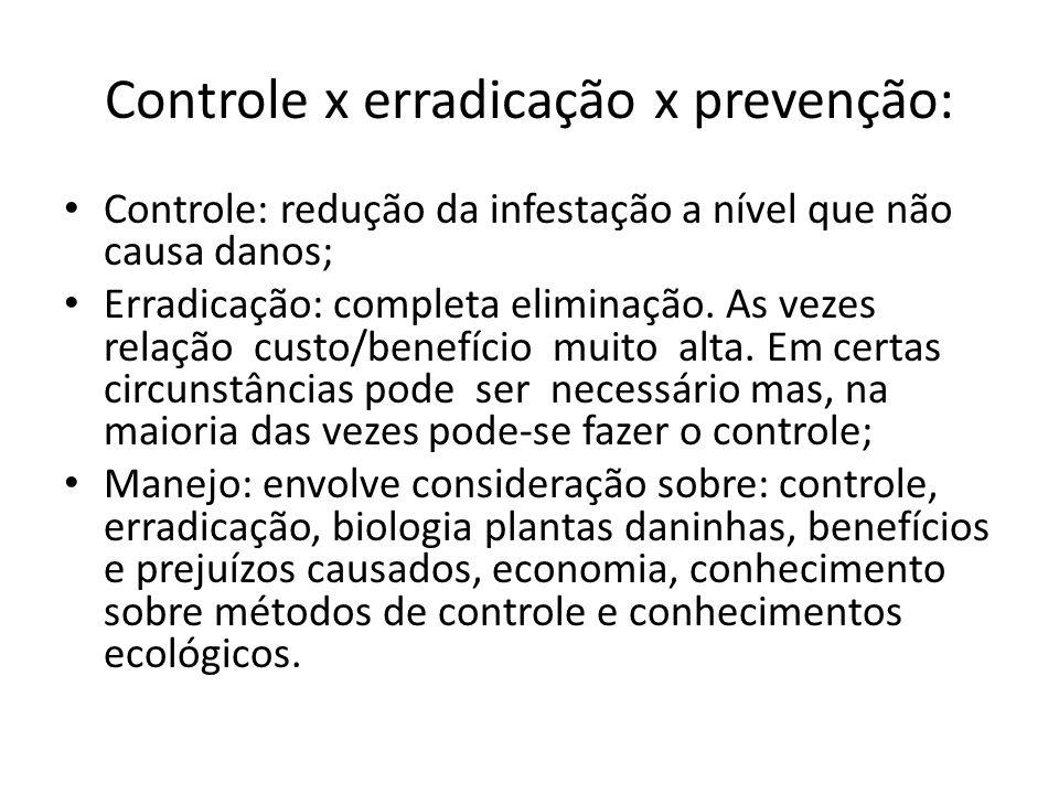 Controle x erradicação x prevenção: Controle: redução da infestação a nível que não causa danos; Erradicação: completa eliminação.
