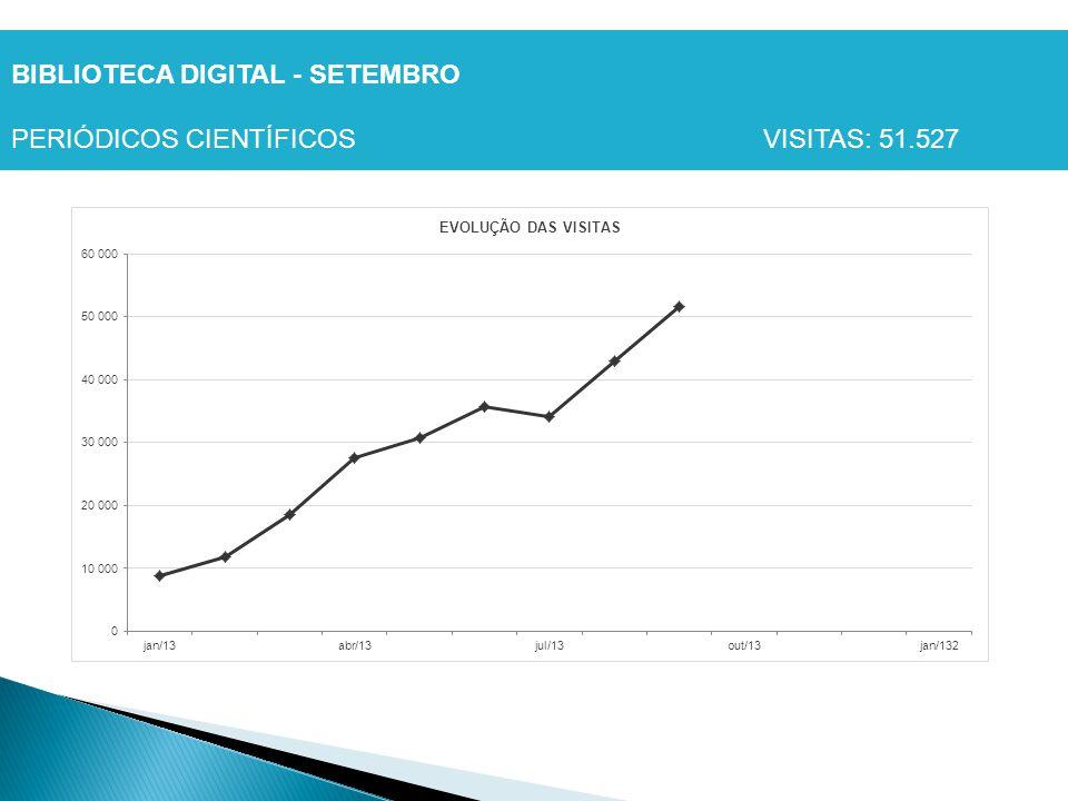 BIBLIOTECA DIGITAL - SETEMBRO PERIÓDICOS CIENTÍFICOS VISITAS: 51.527