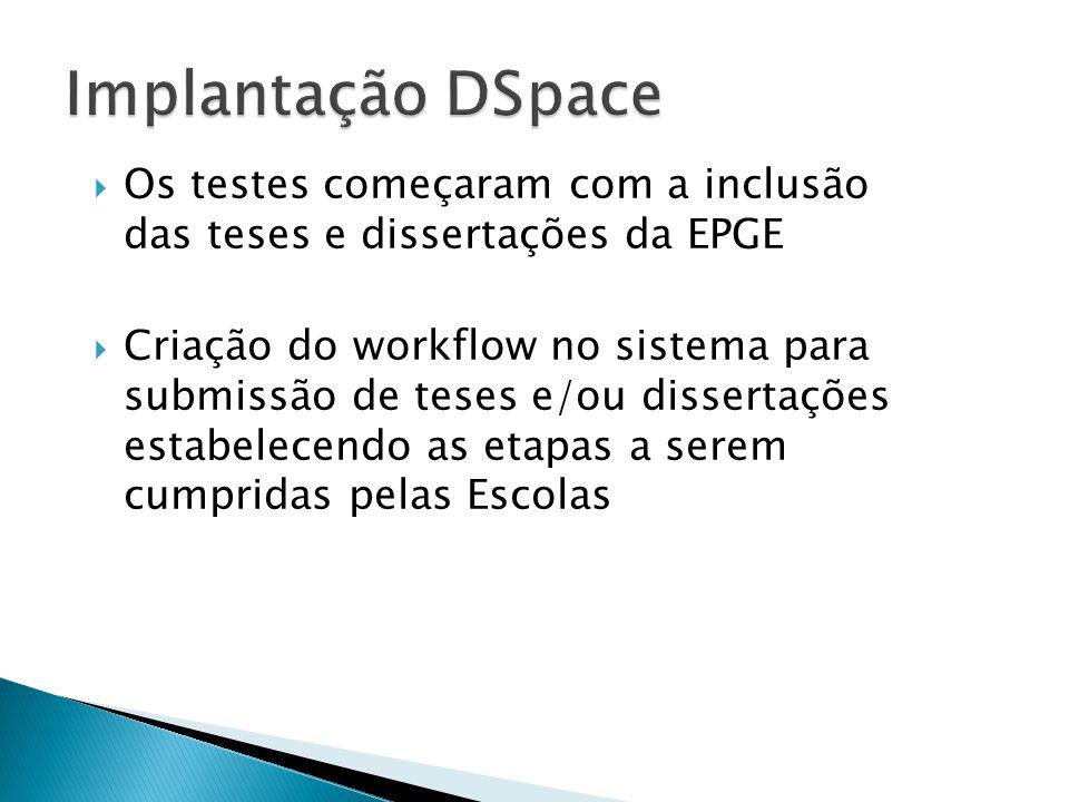  Os testes começaram com a inclusão das teses e dissertações da EPGE  Criação do workflow no sistema para submissão de teses e/ou dissertações estab