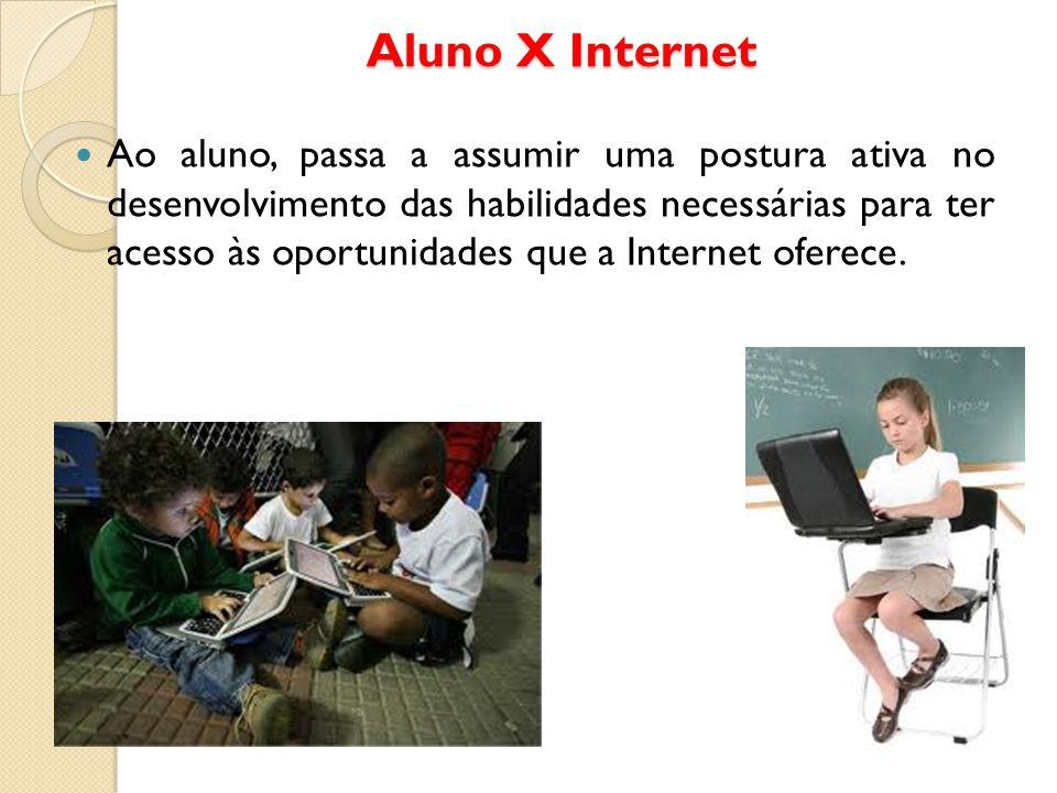 Aluno X Internet Ao aluno, passa a assumir uma postura ativa no desenvolvimento das habilidades necessárias para ter acesso às oportunidades que a Int