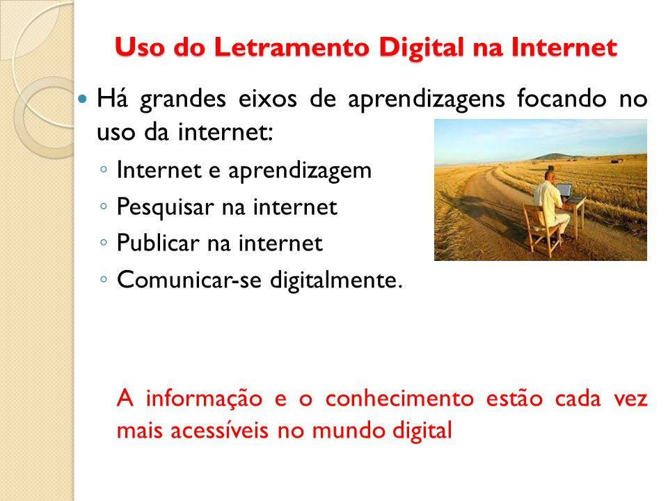 Uso do Letramento Digital na Internet Há grandes eixos de aprendizagens focando no uso da internet: ◦ Internet e aprendizagem ◦ Pesquisar na internet