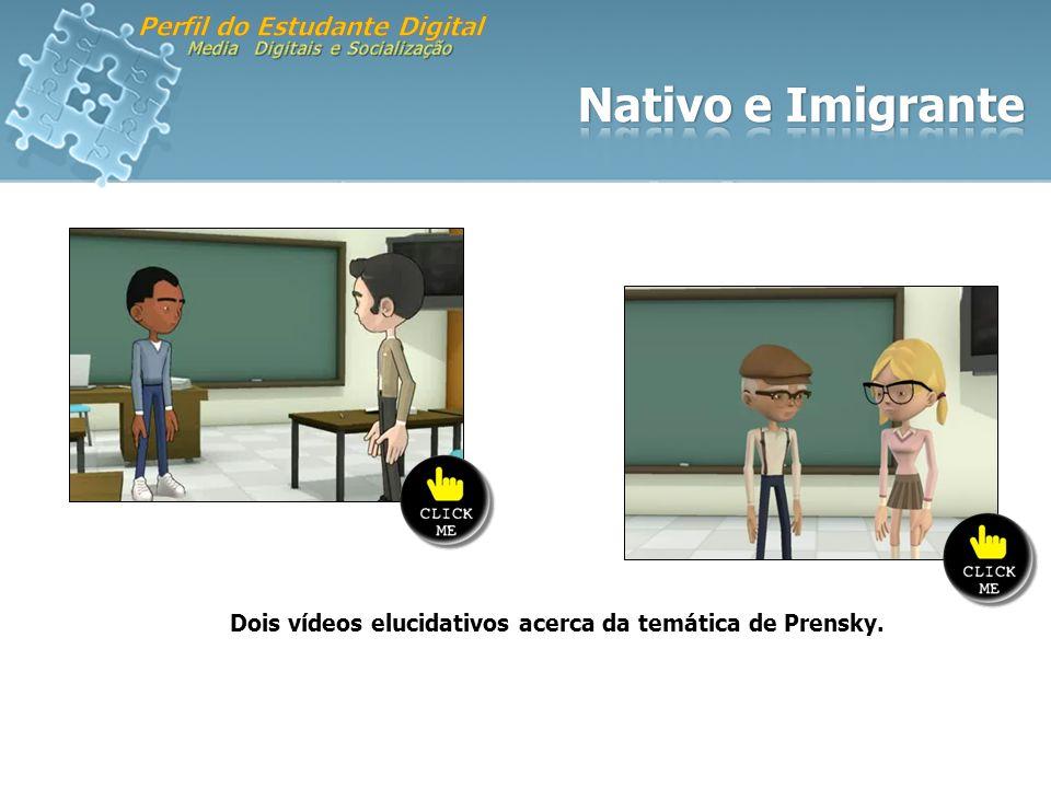 Dois vídeos elucidativos acerca da temática de Prensky.
