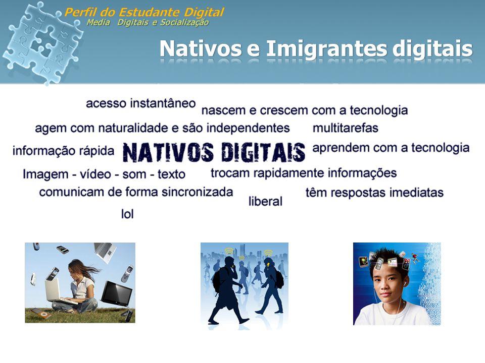 Marc Prensky Nativo é fluente na sua língua, a língua digital Imigrante chegou aos dias de hoje com heranças do passado nasceu e cresceu com a tecnologia; conhece e domina a linguagem informática.