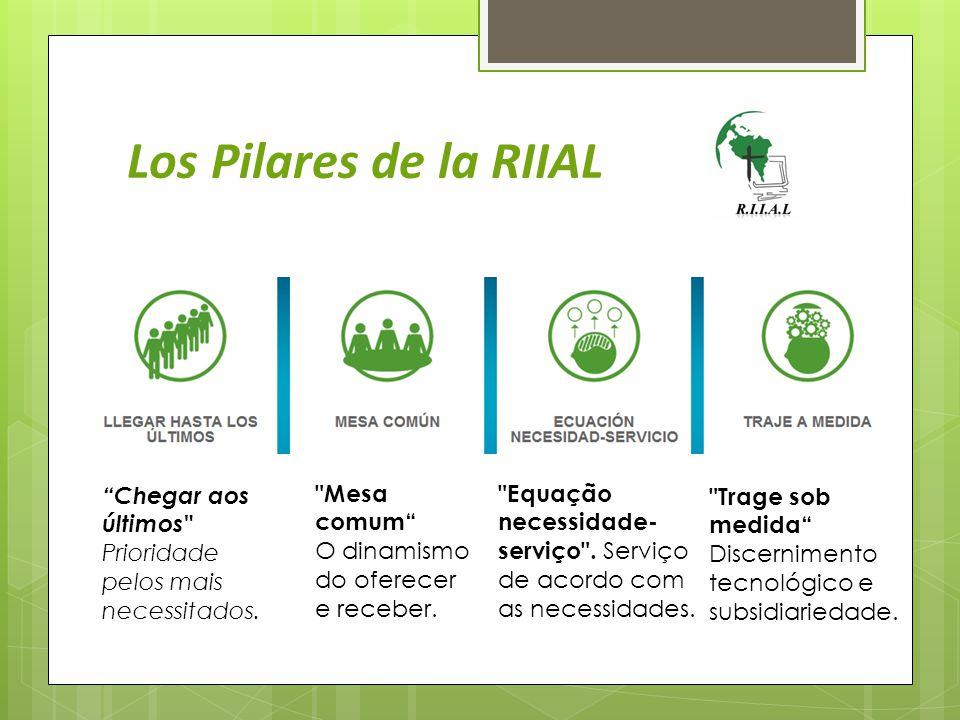 Los Pilares de la RIIAL Chegar aos últimos Prioridade pelos mais necessitados.