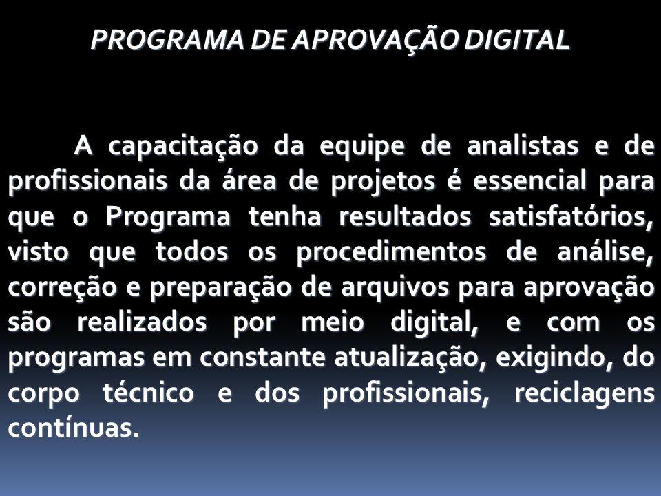 PROGRAMA DE APROVAÇÃO DIGITAL A capacitação da equipe de analistas e de profissionais da área de projetos é essencial para que o Programa tenha result